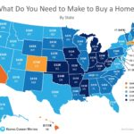 How much income do you need to Buy a Home in AZ