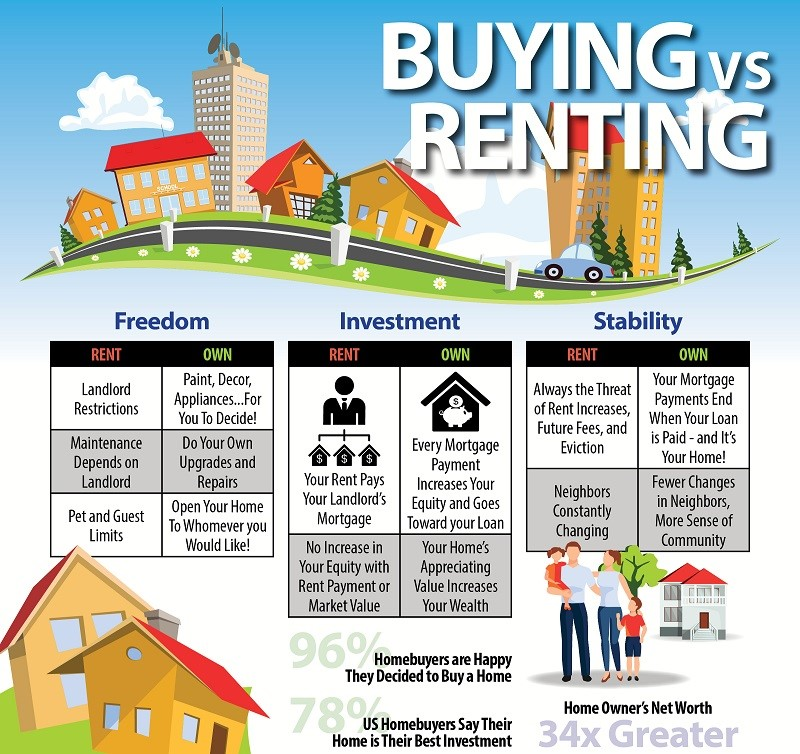 Is Rent Costing TOO Much Of Your Income?